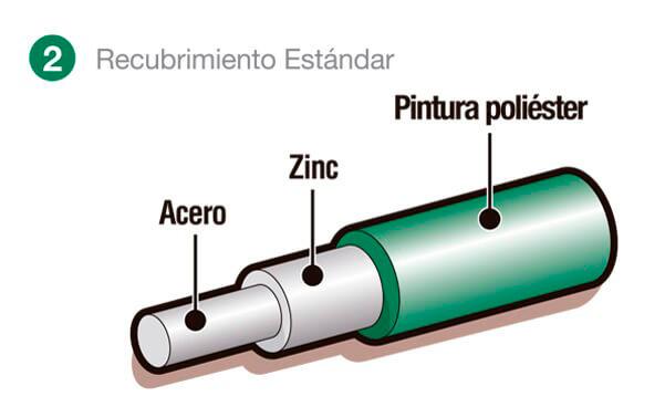 web-cercas-pro-promallas-2